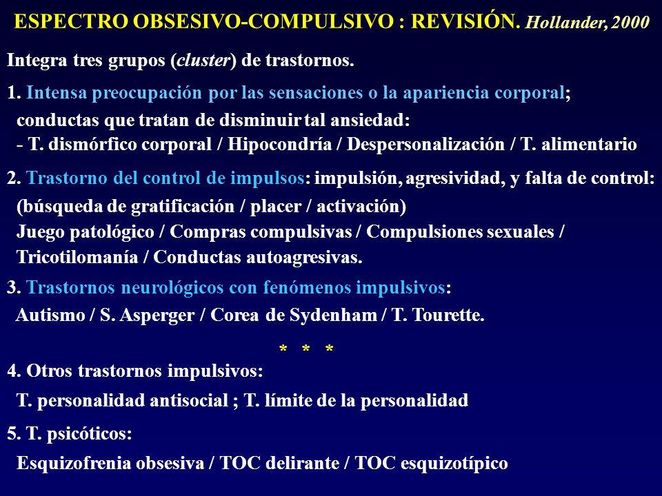ESPECTRO OBSESIVO-COMPULSIVO : REVISIÓN. Hollander, 2000 Integra tres grupos (cluster) de trastornos. 1. Intensa preocupación por las sensaciones o la