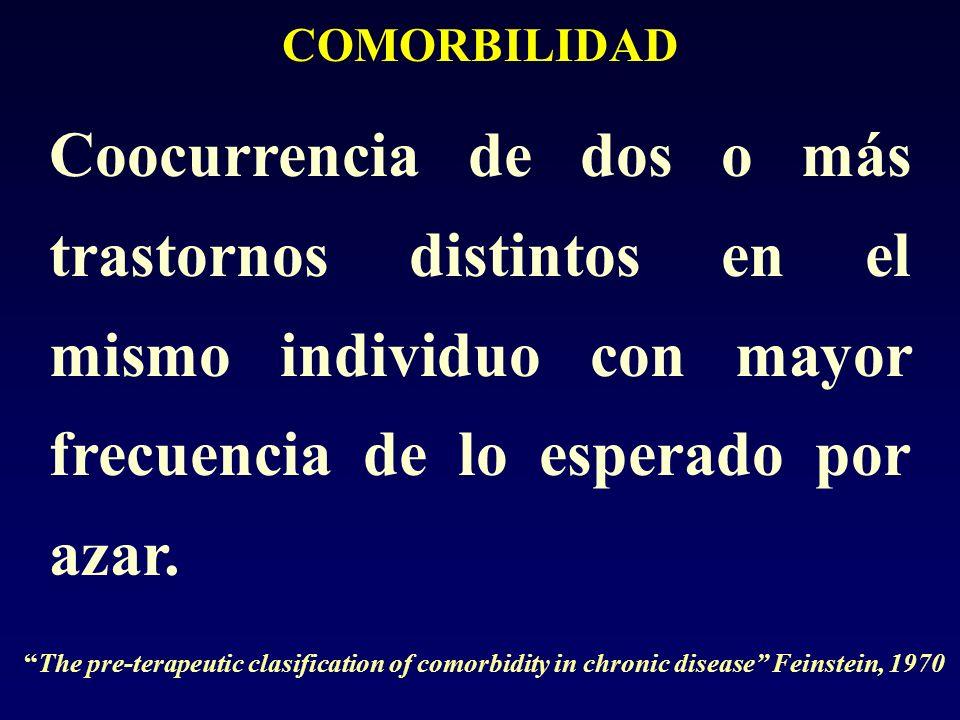 COMORBILIDAD Coocurrencia de dos o más trastornos distintos en el mismo individuo con mayor frecuencia de lo esperado por azar.
