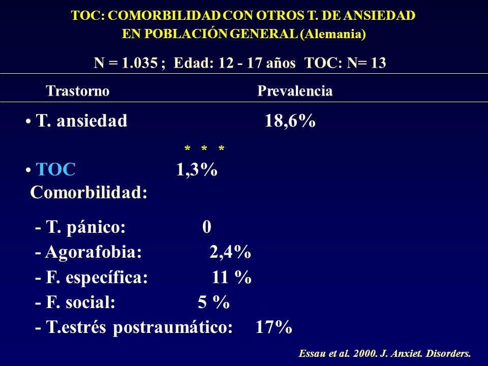 TOC: COMORBILIDAD CON OTROS T. DE ANSIEDAD EN POBLACIÓN GENERAL (Alemania) N = 1.035 ; Edad: 12 - 17 años TOC: N= 13 TrastornoPrevalencia T. ansiedad1