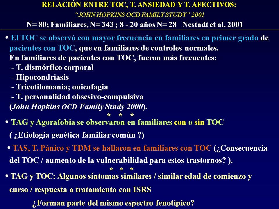 RELACIÓN ENTRE TOC, T. ANSIEDAD Y T. AFECTIVOS: JOHN HOPKINS OCD FAMILY STUDY 2001 N= 80; Familiares, N= 343 ; 8 - 20 años N= 28 Nestadt et al. 2001 E