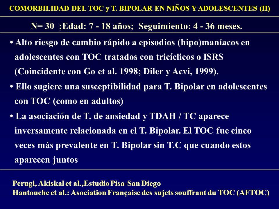 Alto riesgo de cambio rápido a episodios (hipo)maníacos en adolescentes con TOC tratados con tricíclicos o ISRS (Coincidente con Go et al. 1998; Diler