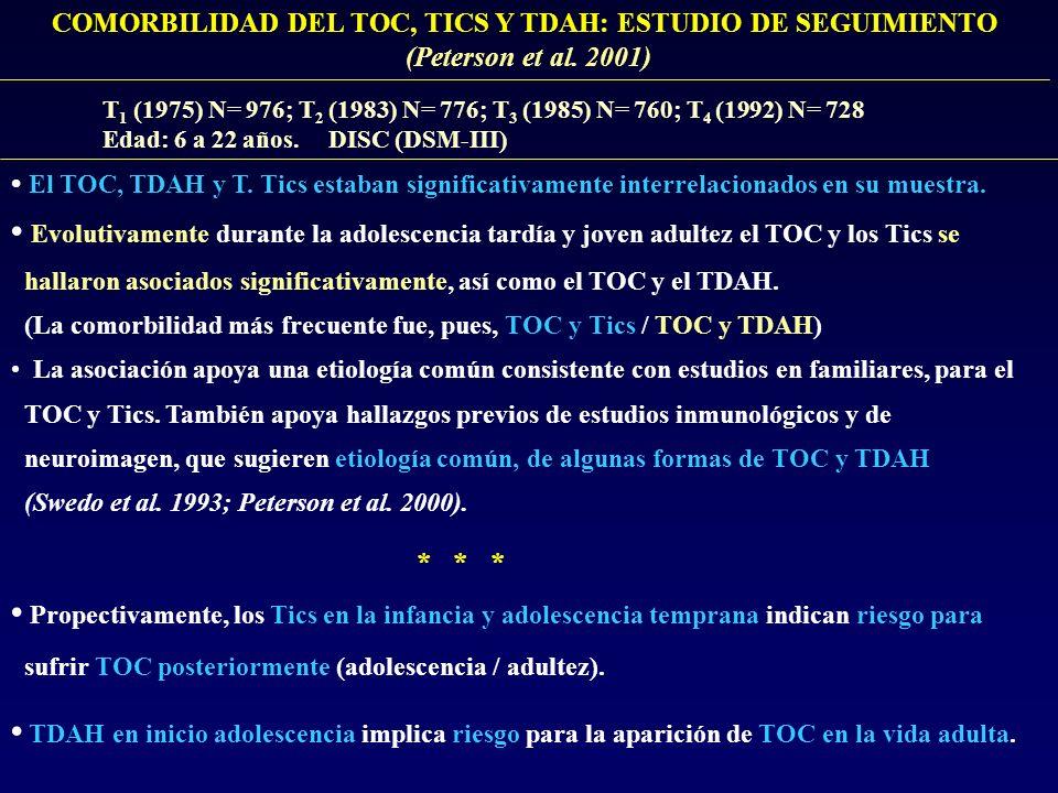 COMORBILIDAD DEL TOC, TICS Y TDAH: ESTUDIO DE SEGUIMIENTO (Peterson et al. 2001) T 1 (1975) N= 976; T 2 (1983) N= 776; T 3 (1985) N= 760; T 4 (1992) N