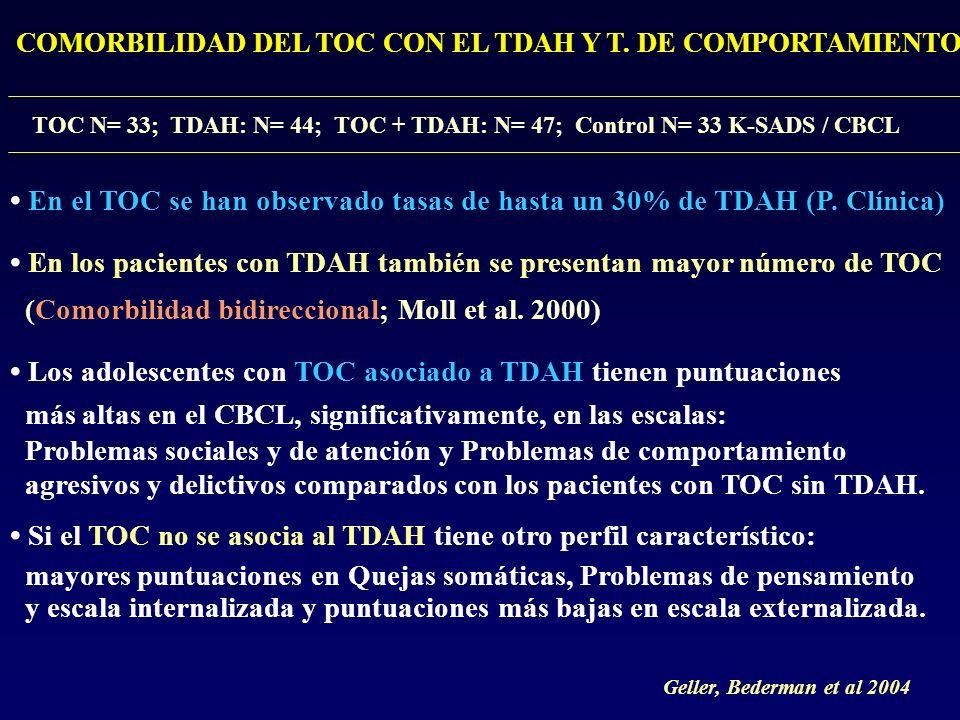 COMORBILIDAD DEL TOC CON EL TDAH Y T. DE COMPORTAMIENTO Geller, Bederman et al 2004 En el TOC se han observado tasas de hasta un 30% de TDAH (P. Clíni