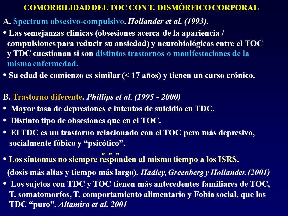 COMORBILIDAD DEL TOC CON T. DISMÓRFICO CORPORAL A. Spectrum obsesivo-compulsivo. Hollander et al. (1993). Las semejanzas clínicas (obsesiones acerca d