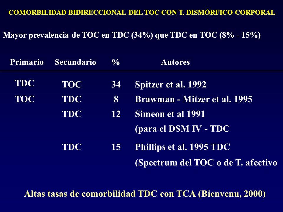 COMORBILIDAD BIDIRECCIONAL DEL TOC CON T. DISMÓRFICO CORPORAL Mayor prevalencia de TOC en TDC (34%) que TDC en TOC (8% - 15%) Primario TDC TOC Secunda