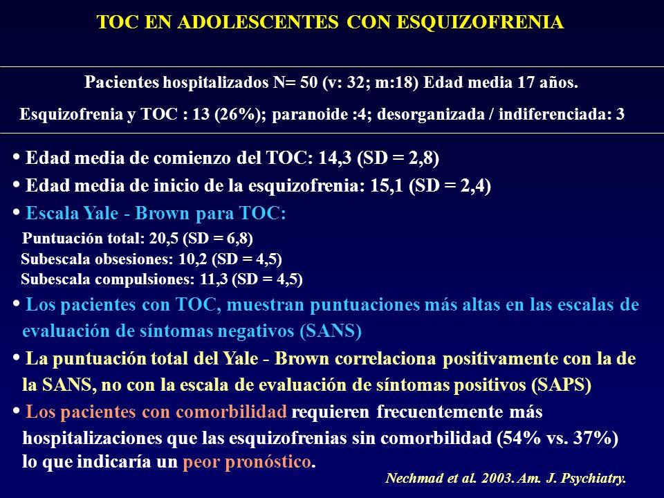 TOC EN ADOLESCENTES CON ESQUIZOFRENIA Pacientes hospitalizados N= 50 (v: 32; m:18) Edad media 17 años. Esquizofrenia y TOC : 13 (26%); paranoide :4; d