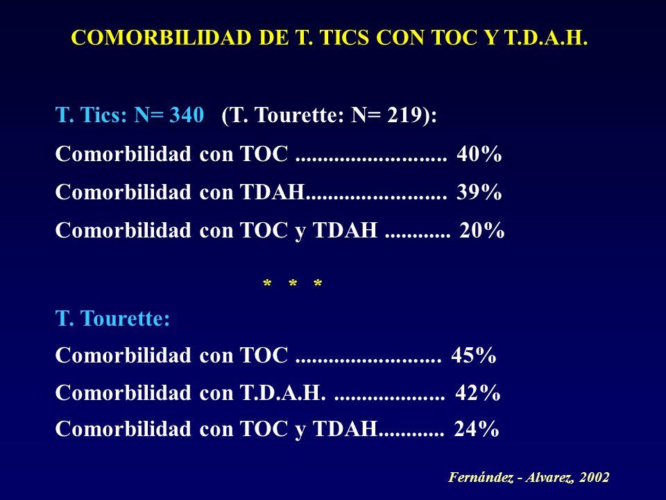 COMORBILIDAD DE T. TICS CON TOC Y T.D.A.H. T. Tics: N= 340 (T. Tourette: N= 219): Comorbilidad con TOC........................... 40% Comorbilidad con