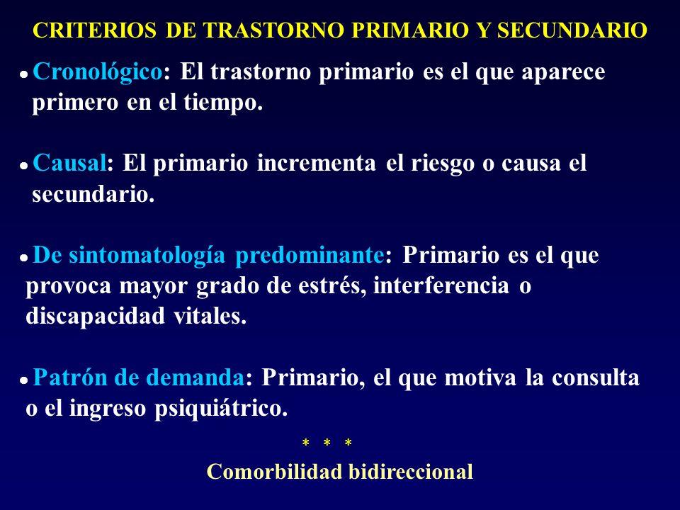 CRITERIOS DE TRASTORNO PRIMARIO Y SECUNDARIO Cronológico: El trastorno primario es el que aparece primero en el tiempo. Causal: El primario incrementa