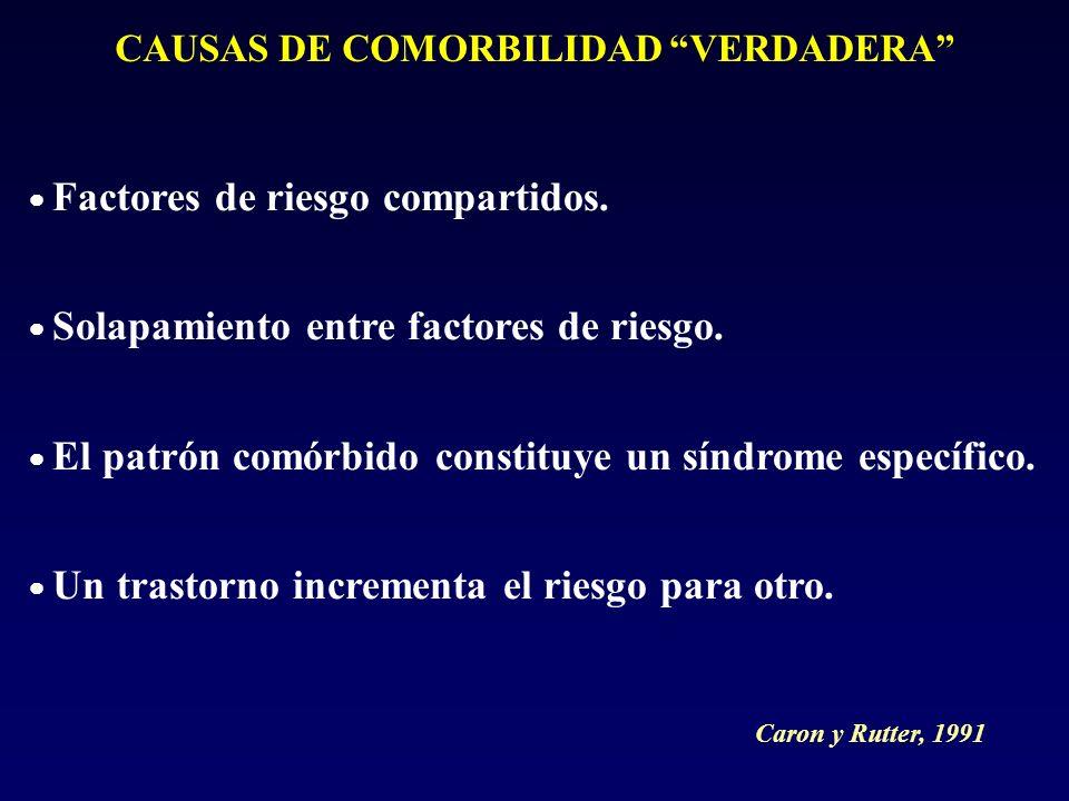CAUSAS DE COMORBILIDAD VERDADERA Factores de riesgo compartidos.