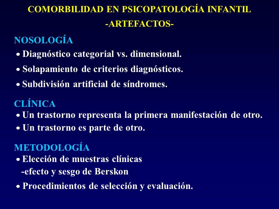 COMORBILIDAD EN PSICOPATOLOGÍA INFANTIL -ARTEFACTOS- NOSOLOGÍA Diagnóstico categorial vs. dimensional. Solapamiento de criterios diagnósticos. Subdivi