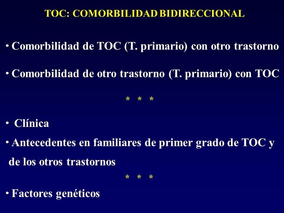 TOC: COMORBILIDAD BIDIRECCIONAL Comorbilidad de TOC (T. primario) con otro trastorno Comorbilidad de otro trastorno (T. primario) con TOC * * * Clínic