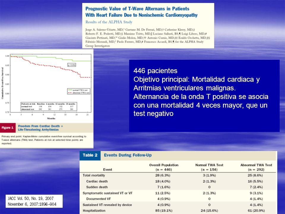 446 pacientes Objetivo principal: Mortalidad cardiaca y Arritmias ventriculares malignas.