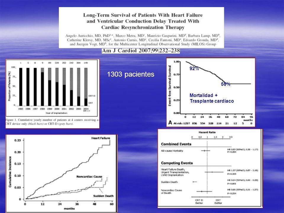 Mortalidad + Trasplante cardiaco 92% 56% 1303 pacientes
