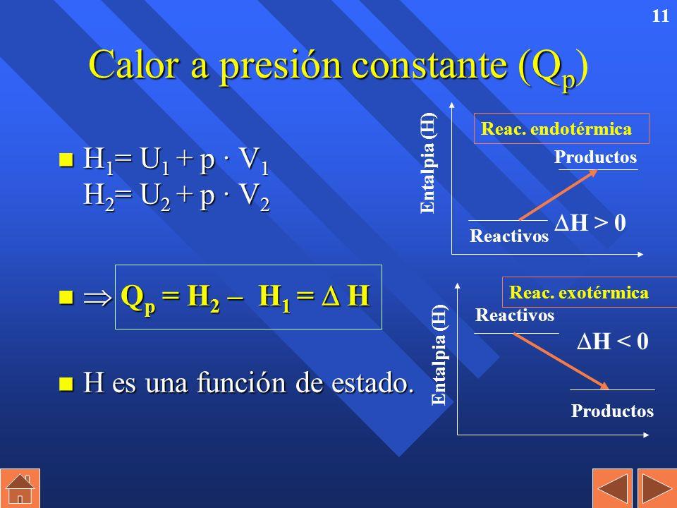 10 Calor a presión constante (Q p Calor a presión constante (Q p ) n La mayoría de los procesos químicos ocurren a presión constante, normalmente la a