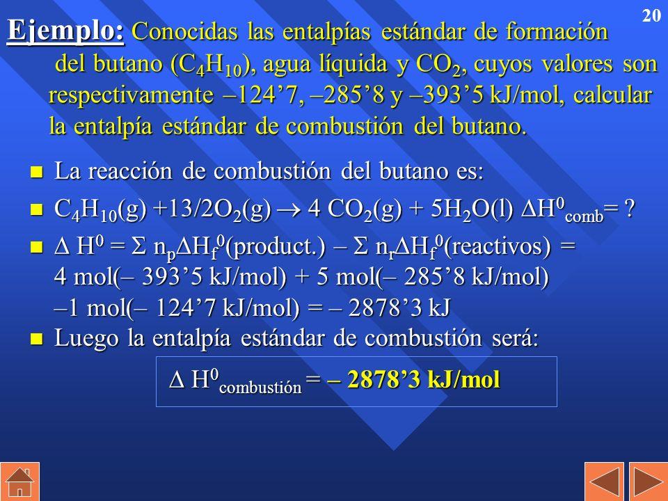 19 Cálculo de H 0 (calor de reacción) n Aplicando la ley de Hess podemos concluir que : H 0 = n p H f 0 (productos) – n r H f 0 (reactivos) H 0 = n p