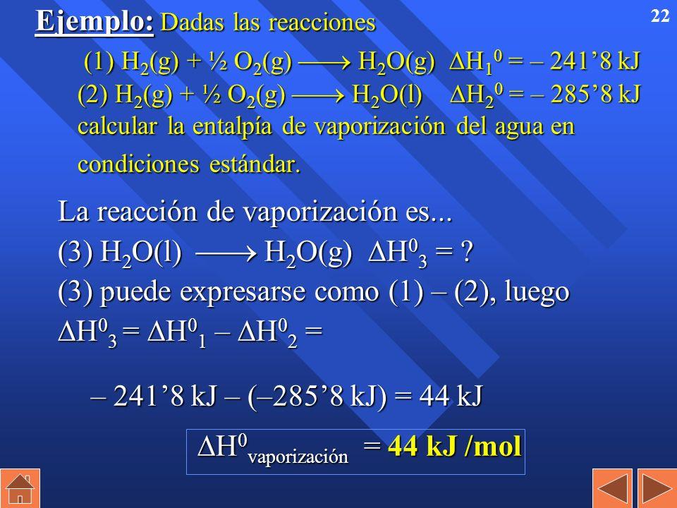 21 Ley de Hess n H en una reacción química es constante con independencia de que la reacción se produzca en una o más etapas. n Recuerda que H es func