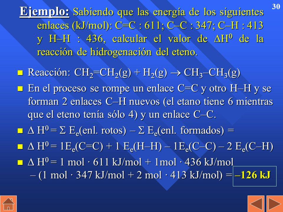 29 Cálculo de H 0 a partir de las Energía de enlace (disociación). n Aplicando la ley de Hess en cualquier caso se obtiene la siguiente fórmula: H 0 =