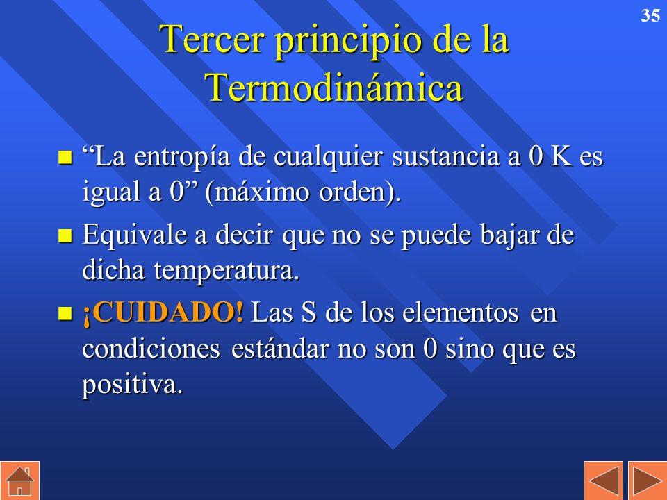 34 Segundo principio de la Termodinámica. n En cualquier proceso espontáneo la entropía total del universo tiende a aumentar siempre. n S universo = S