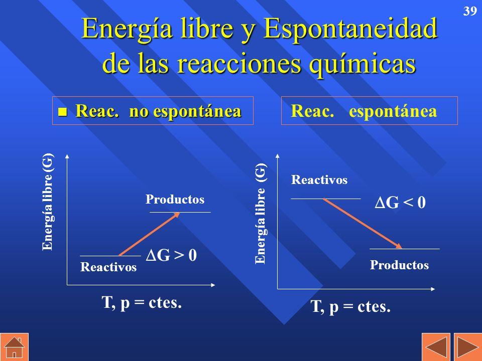 38 Incremento de energía libre de una reacción ( G) n G es una función de estado. n Al igual que el incremento entálpico el incremento de energía libr