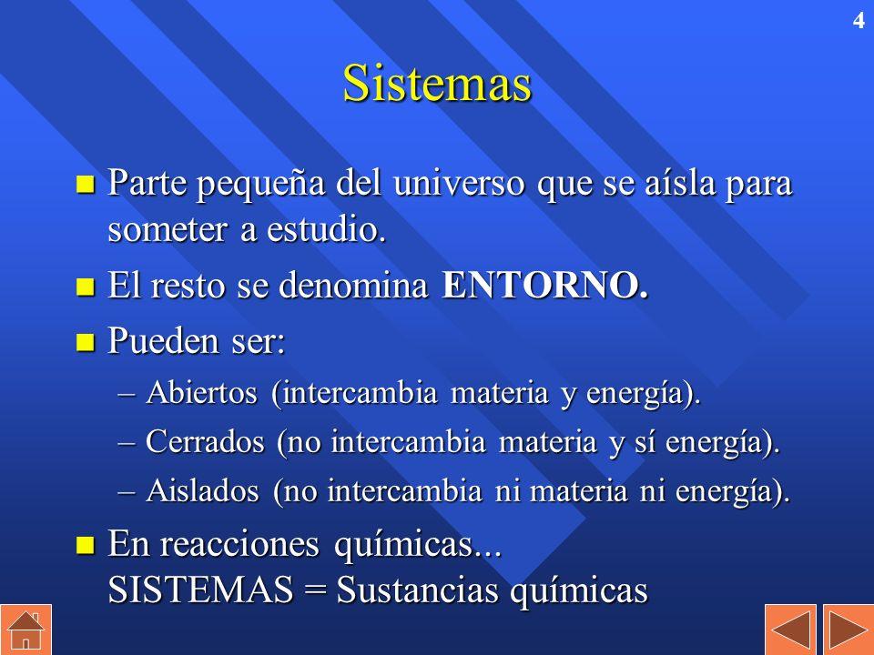 3 Contenidos (2) 8.-Energía o entalpía de enlace de enlace. 8.1.Cálculo de la energía de reacción a partir de entalpías de enlace aplicando la ley de