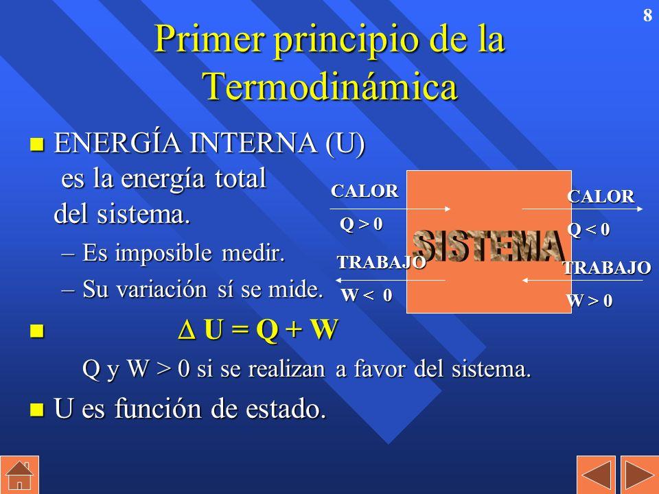 7 Funciones de estado n Tienen un valor único para cada estado del sistema. n Su variación solo depende del estado inicial y final y no del camino des