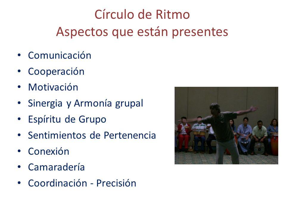 Círculo de Ritmo Aspectos que están presentes Comunicación Cooperación Motivación Sinergia y Armonía grupal Espíritu de Grupo Sentimientos de Pertenencia Conexión Camaradería Coordinación - Precisión