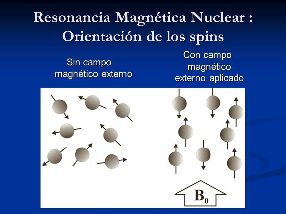 Resonancia Magnética Nuclear : Orientación de los spins Sin campo magnético externo Sin campo magnético externo Con campo magnético externo aplicado Con campo magnético externo aplicado