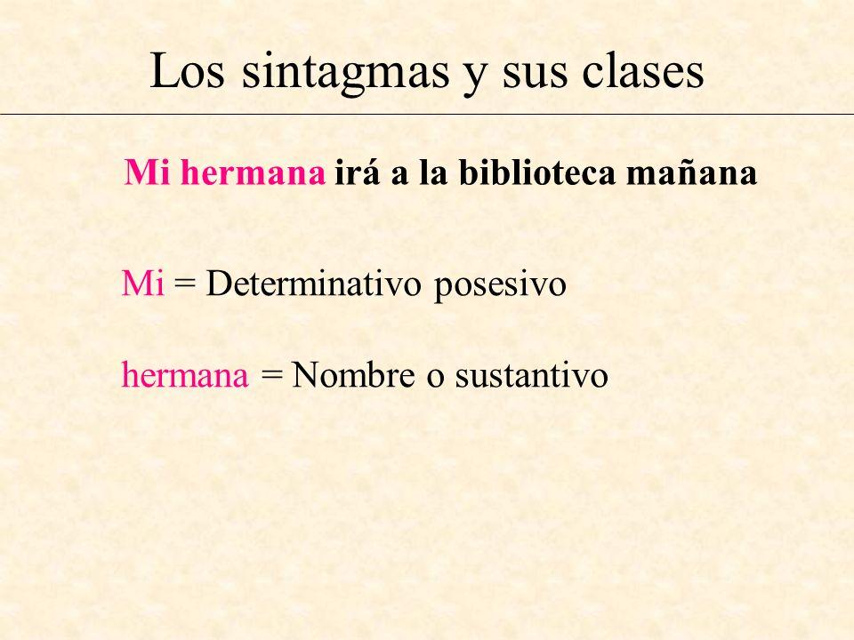Los sintagmas y sus clases Mi hermana irá a la biblioteca mañana Mi = Determinativo posesivo hermana = Nombre o sustantivo