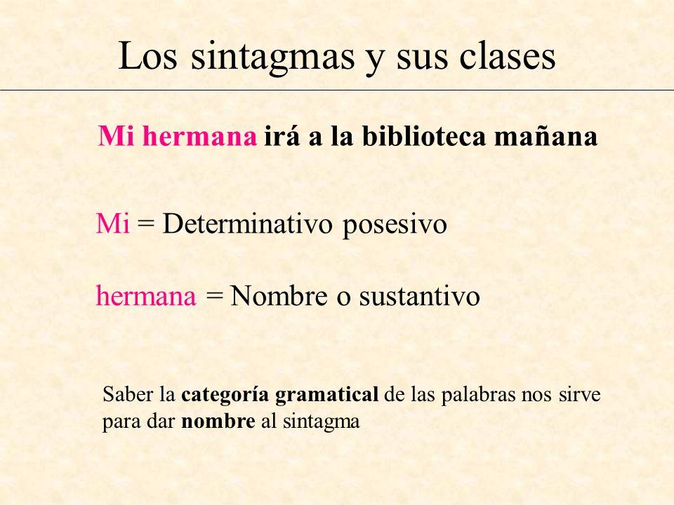Los sintagmas y sus clases Mi hermana irá a la biblioteca mañana Mi = Determinativo posesivo hermana = Nombre o sustantivo Saber la categoría gramatic