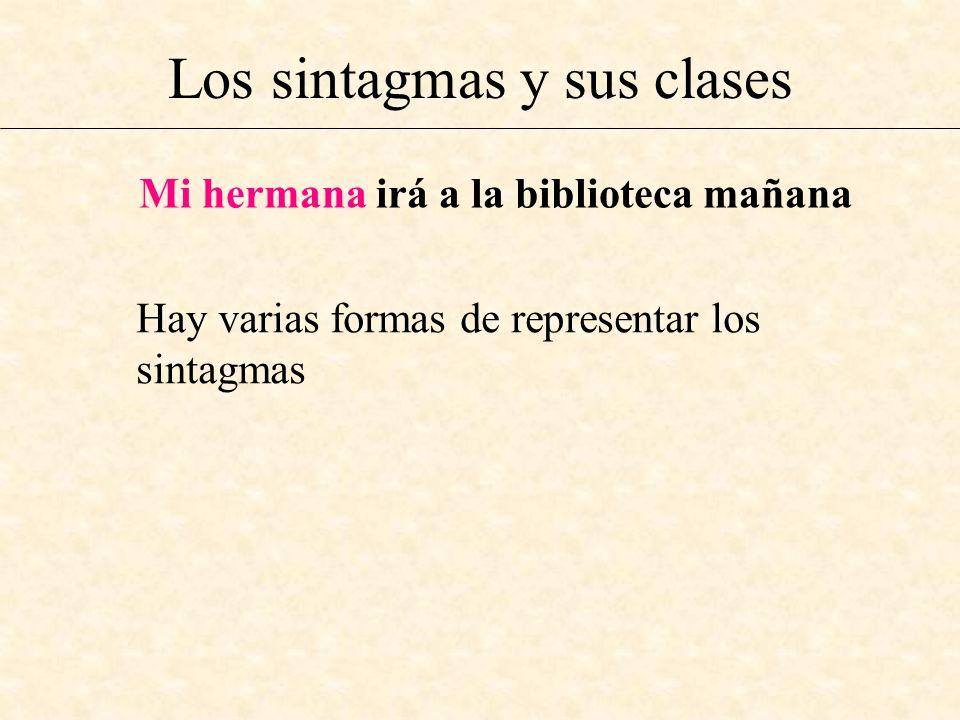 Los sintagmas y sus clases Mi hermana irá a la biblioteca mañana Hay varias formas de representar los sintagmas