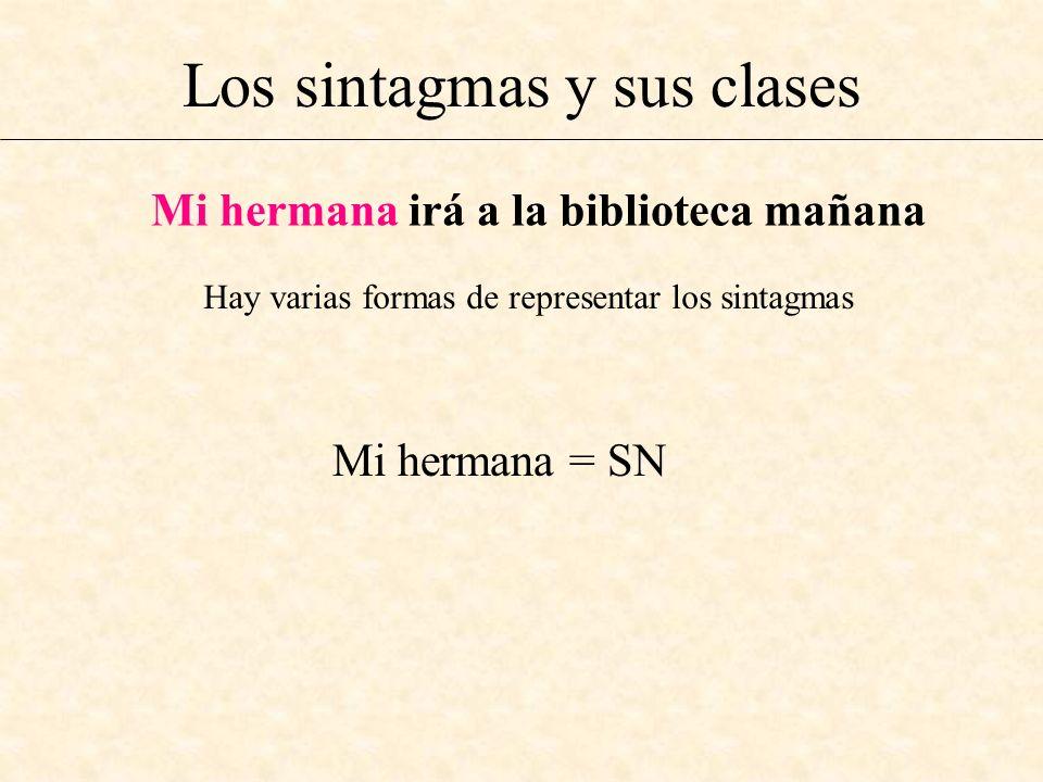 Los sintagmas y sus clases Mi hermana irá a la biblioteca mañana Hay varias formas de representar los sintagmas Mi hermana = SN