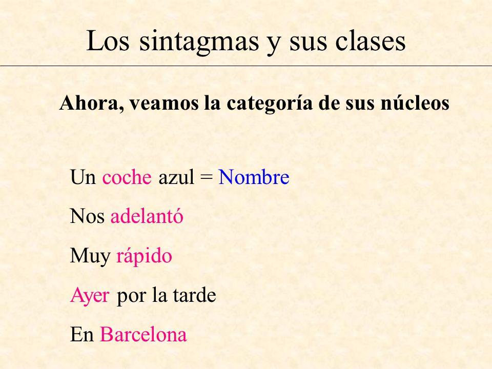 Los sintagmas y sus clases Ahora, veamos la categoría de sus núcleos Un coche azul = Nombre Nos adelantó Muy rápido Ayer por la tarde En Barcelona