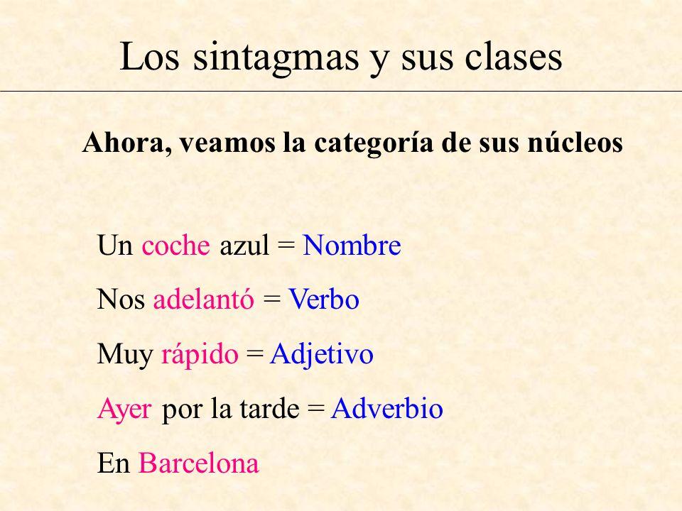 Los sintagmas y sus clases Ahora, veamos la categoría de sus núcleos Un coche azul = Nombre Nos adelantó = Verbo Muy rápido = Adjetivo Ayer por la tar