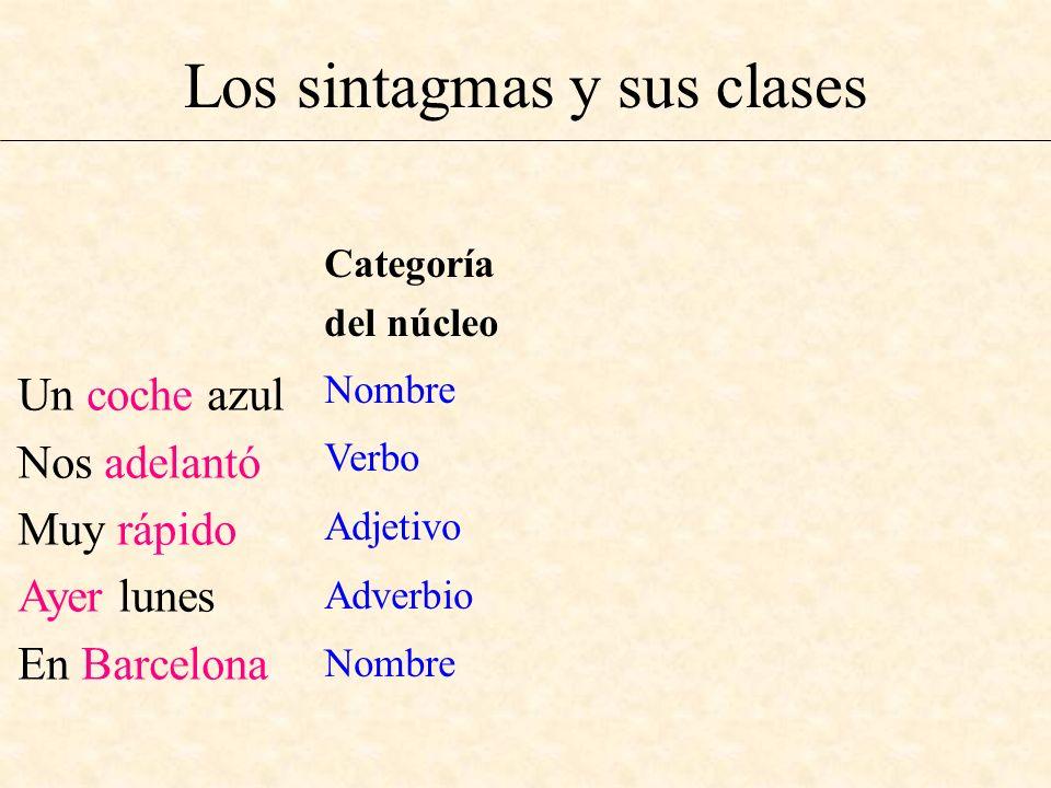 Los sintagmas y sus clases Un coche azul Nos adelantó Muy rápido Ayer lunes En Barcelona Categoría del núcleo Nombre Verbo Adjetivo Adverbio Nombre