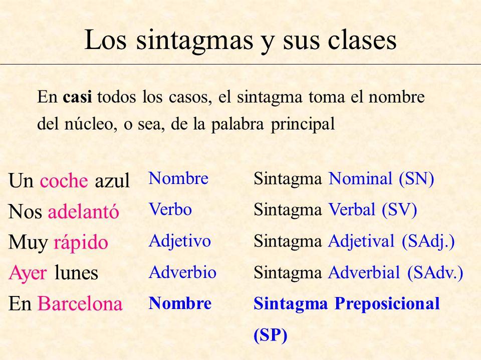 Los sintagmas y sus clases Un coche azul Nos adelantó Muy rápido Ayer lunes En Barcelona Nombre Verbo Adjetivo Adverbio Nombre Sintagma Nominal (SN) S