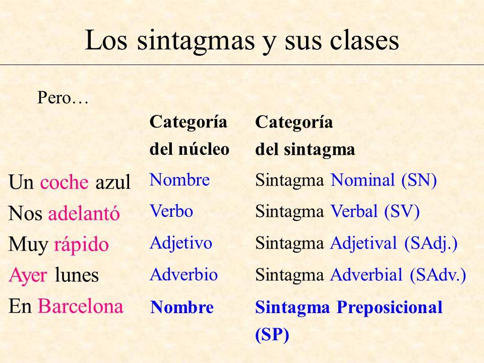 Los sintagmas y sus clases Un coche azul Nos adelantó Muy rápido Ayer lunes En Barcelona Categoría del núcleo Nombre Verbo Adjetivo Adverbio Categoría
