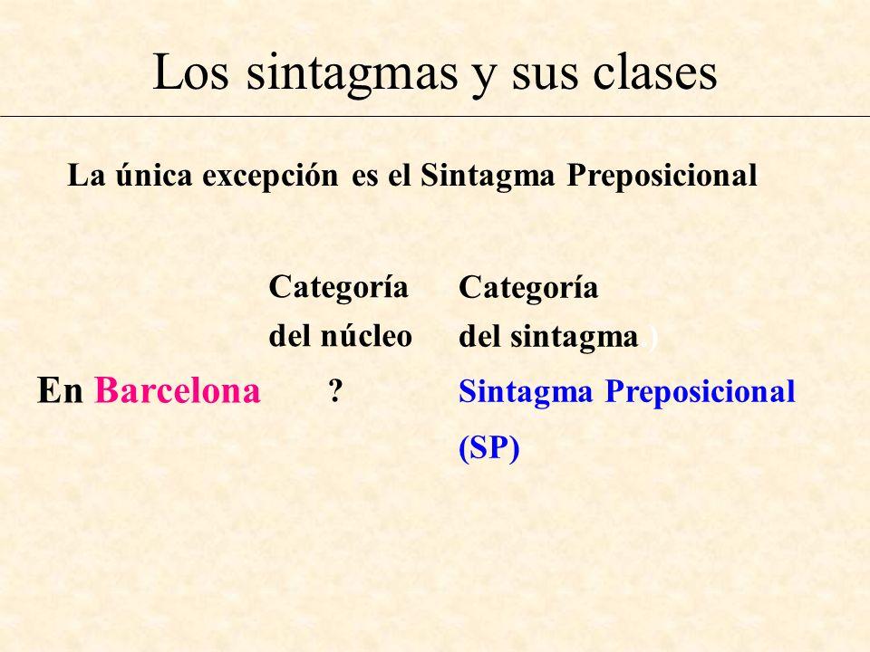 Los sintagmas y sus clases En Barcelona Categoría del núcleo ? Categoría del sintagma.) Sintagma Preposicional (SP) La única excepción es el Sintagma