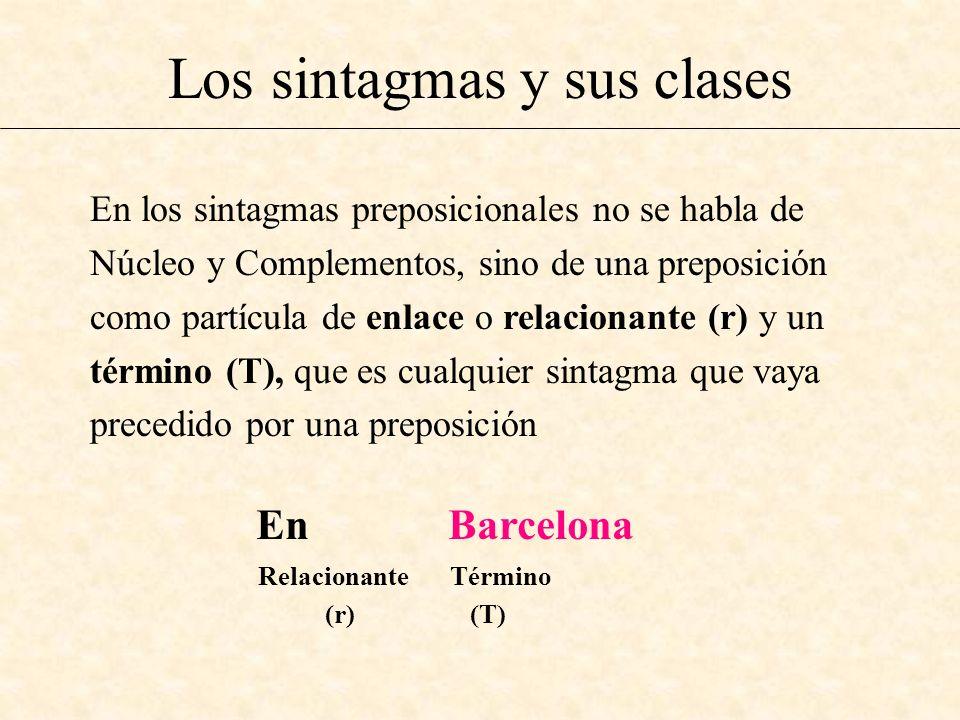 Los sintagmas y sus clases En Barcelona En los sintagmas preposicionales no se habla de Núcleo y Complementos, sino de una preposición como partícula