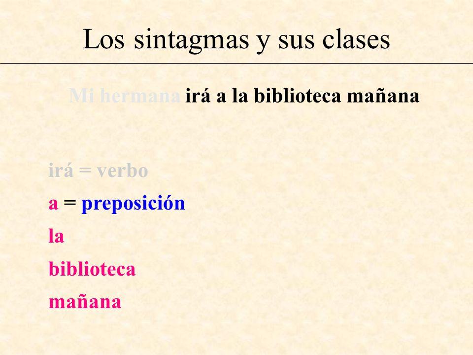 Los sintagmas y sus clases Mi hermana irá a la biblioteca mañana irá = verbo a = preposición la biblioteca mañana