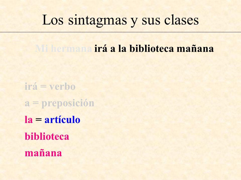 Los sintagmas y sus clases Mi hermana irá a la biblioteca mañana irá = verbo a = preposición la = artículo biblioteca mañana