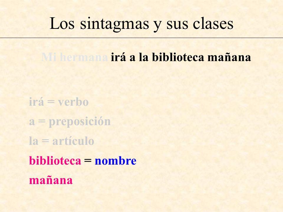 Los sintagmas y sus clases Mi hermana irá a la biblioteca mañana irá = verbo a = preposición la = artículo biblioteca = nombre mañana