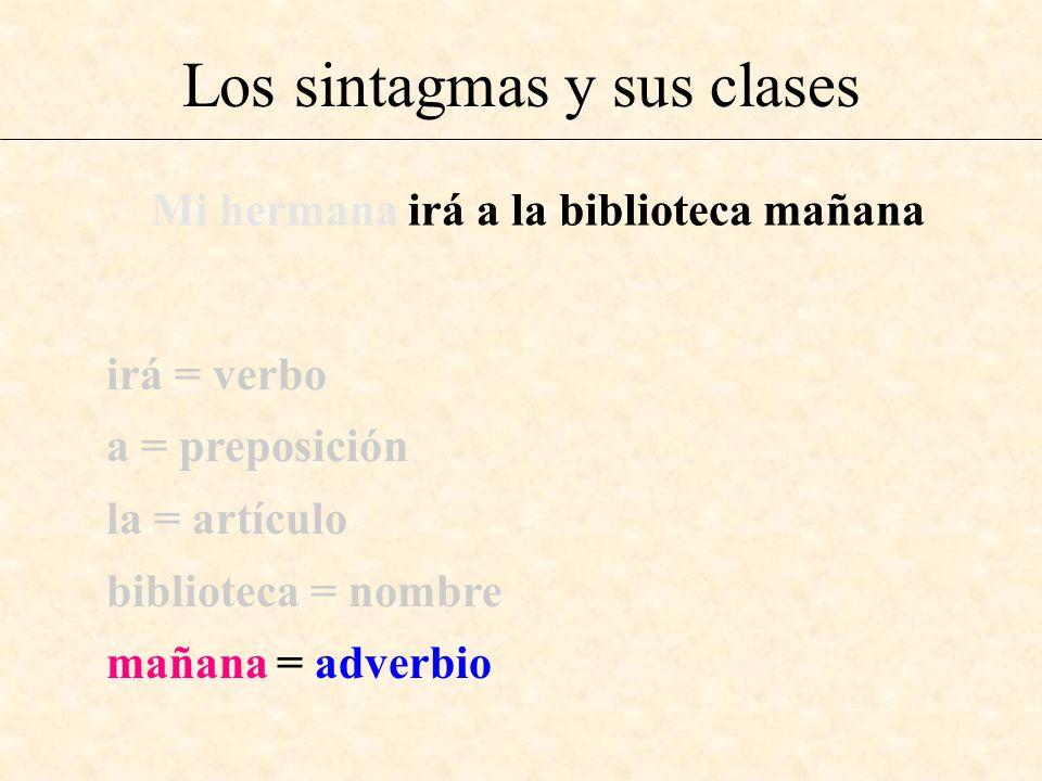 Los sintagmas y sus clases Mi hermana irá a la biblioteca mañana irá = verbo a = preposición la = artículo biblioteca = nombre mañana = adverbio