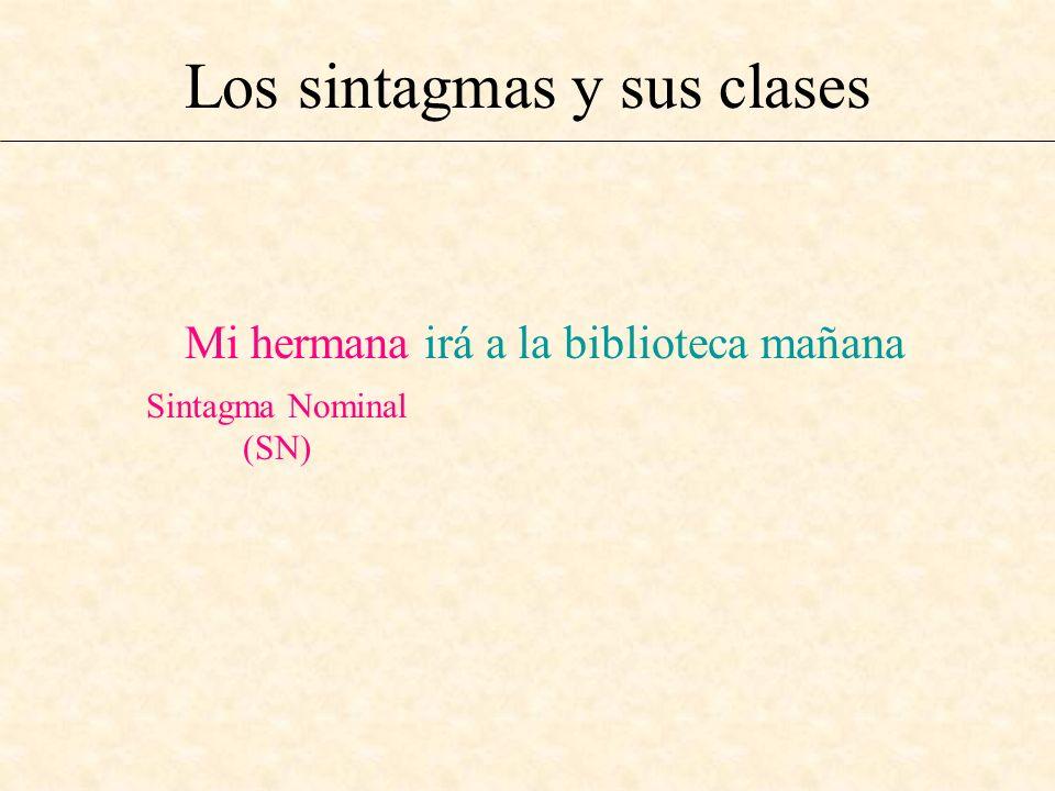 Los sintagmas y sus clases Mi hermana irá a la biblioteca mañana Sintagma Nominal (SN)
