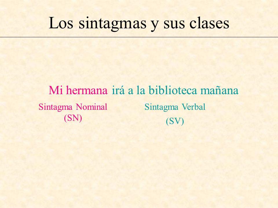 Los sintagmas y sus clases Mi hermana irá a la biblioteca mañana Sintagma Nominal (SN) Sintagma Verbal (SV)