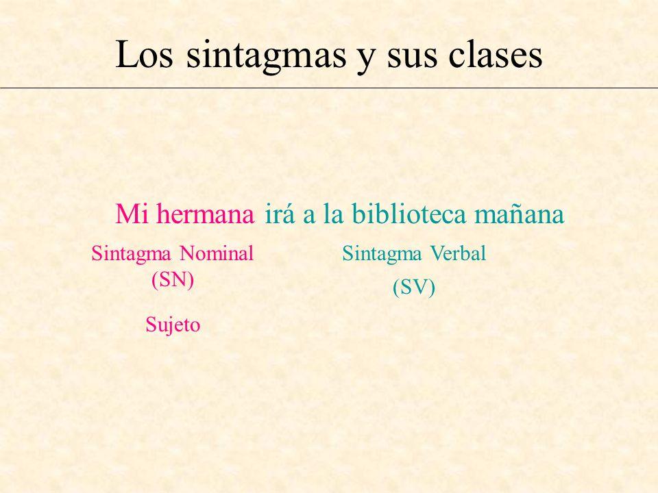 Los sintagmas y sus clases Mi hermana irá a la biblioteca mañana Sintagma Nominal (SN) Sintagma Verbal (SV) Sujeto