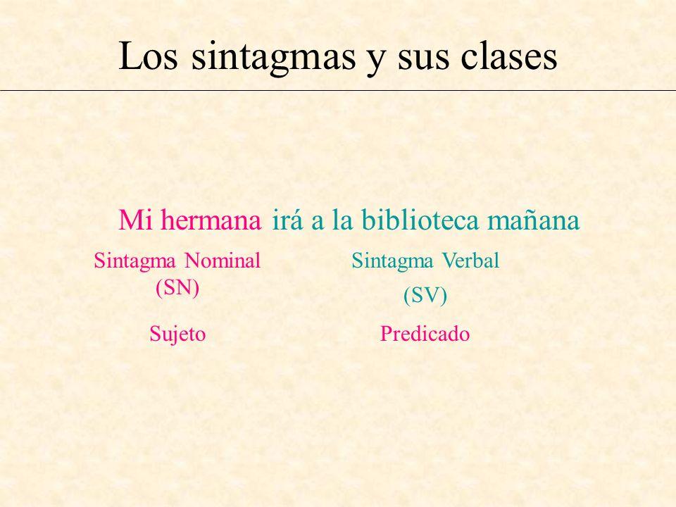 Los sintagmas y sus clases Mi hermana irá a la biblioteca mañana Sintagma Nominal (SN) Sintagma Verbal (SV) SujetoPredicado