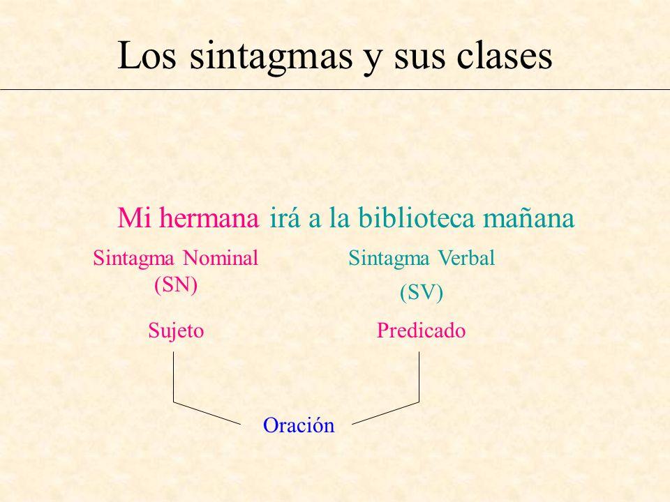 Los sintagmas y sus clases Mi hermana irá a la biblioteca mañana Sintagma Nominal (SN) Sintagma Verbal (SV) SujetoPredicado Oración