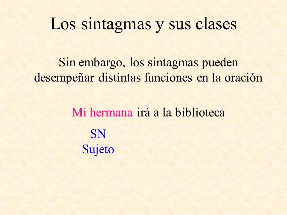 Los sintagmas y sus clases Sin embargo, los sintagmas pueden desempeñar distintas funciones en la oración Mi hermana irá a la biblioteca SN Sujeto