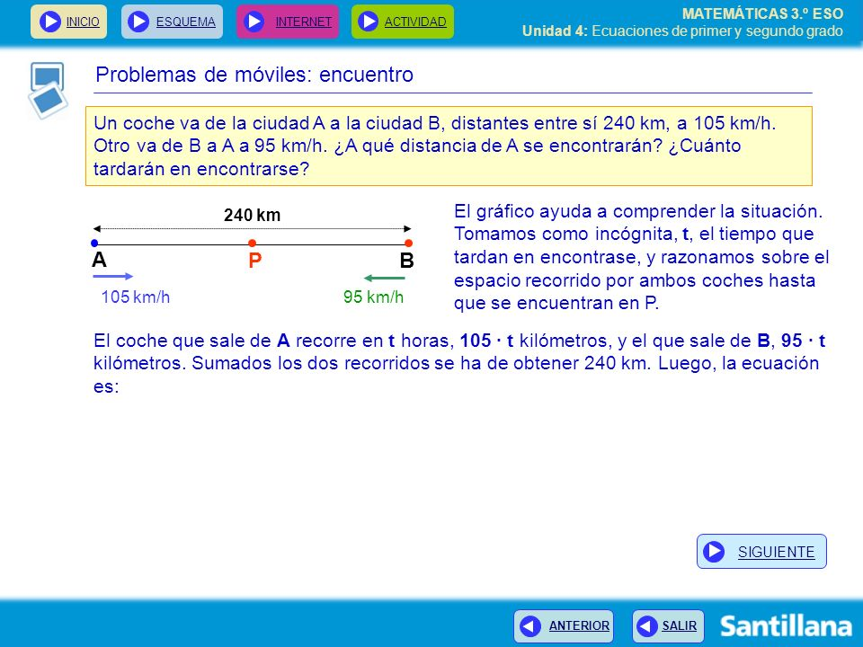 INICIOESQUEMA INTERNETACTIVIDAD ANTERIOR SALIR MATEMÁTICAS 3.º ESO Unidad 4: Ecuaciones de primer y segundo grado Problemas de móviles: encuentro Un c