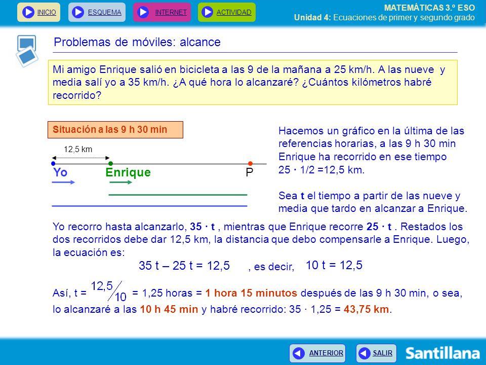 INICIOESQUEMA INTERNETACTIVIDAD ANTERIOR SALIR MATEMÁTICAS 3.º ESO Unidad 4: Ecuaciones de primer y segundo grado Problemas de móviles: alcance Mi ami